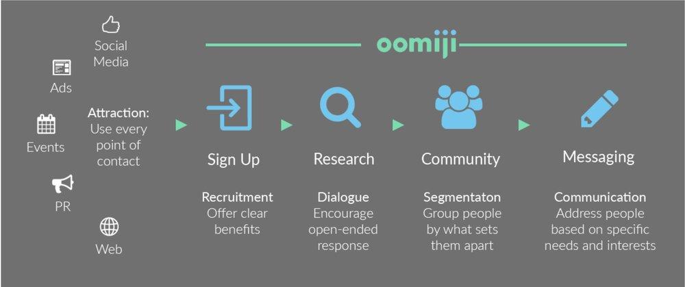 oomiji+process.jpeg