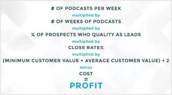 podcast-roi.jpg