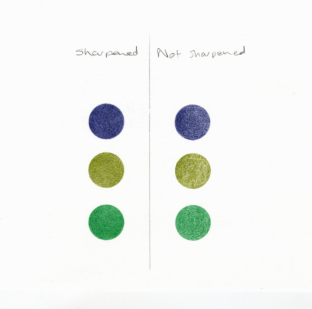 Six coloured circles, three on the left drawn in sharpened pencils, three on the right drawn in not sharpened pencils. The three on the left look nicer.