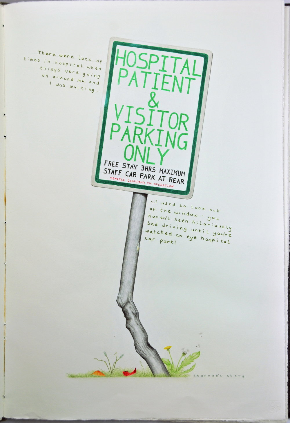05_Chp1-You-are-here_P3_Hospital_Parking_Sign_resize.jpg