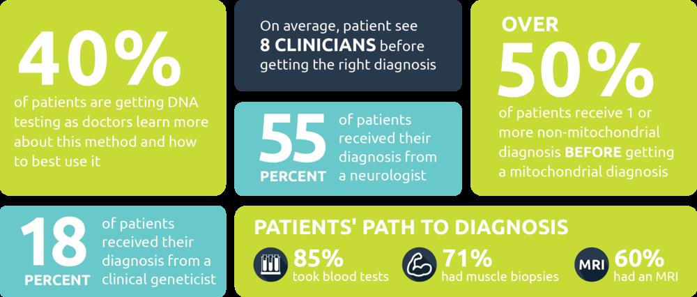patient_info.png
