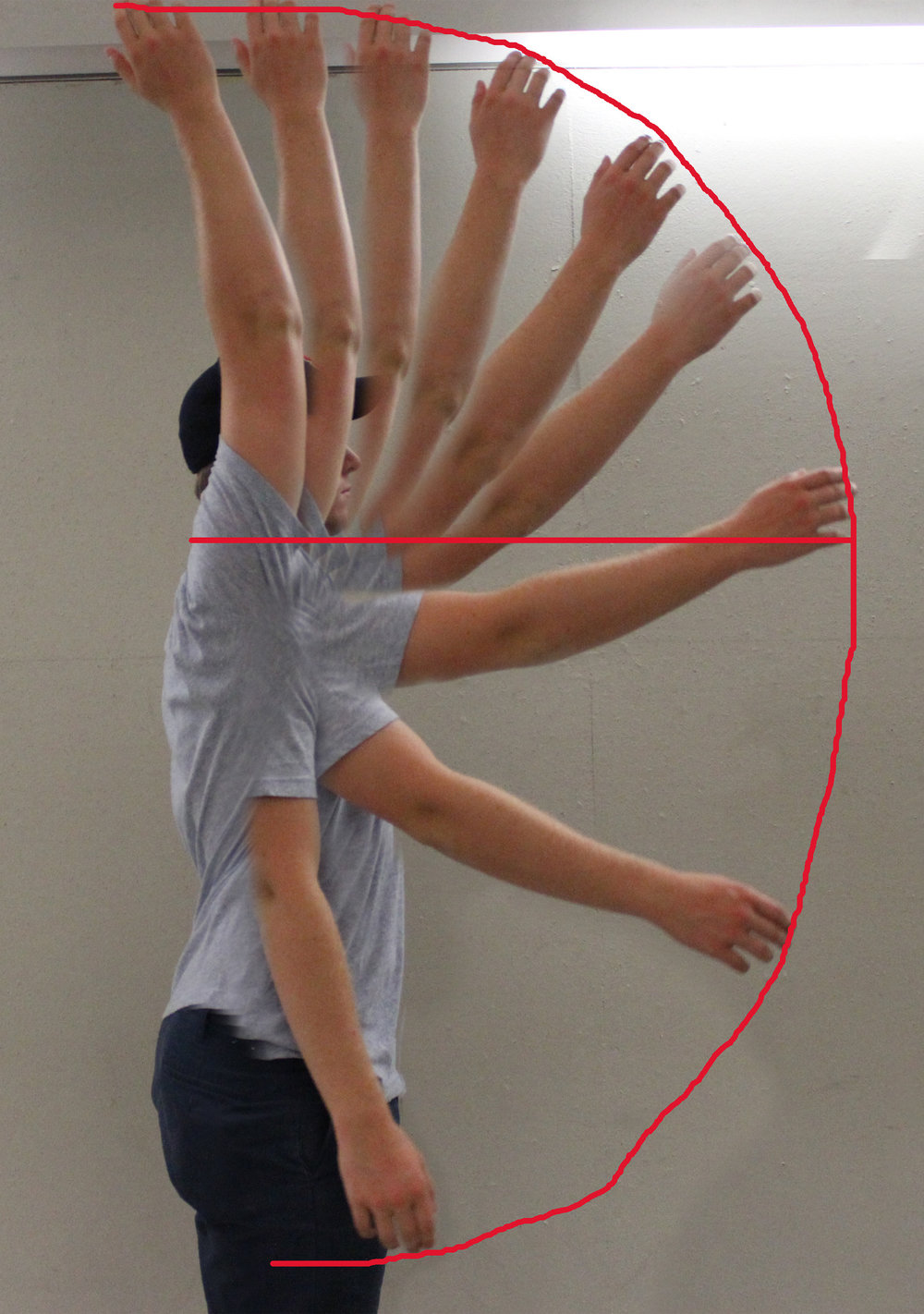 RANGE OF MOTION OF THE HUMAN ARM