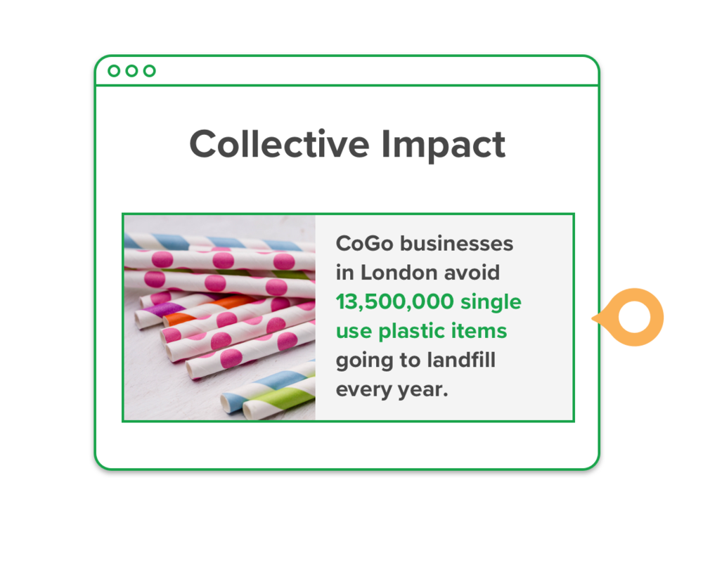 Make a positive impact - You aspire to run a business that is good for people and the planet. Now you can see the difference you're really making, and the contribution your sustainable business practices are having on the wider positive impact of the CoGo community. More importantly, so can your current and future customers.