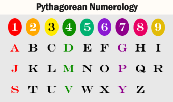 pythagorean-numerology-340x200.png
