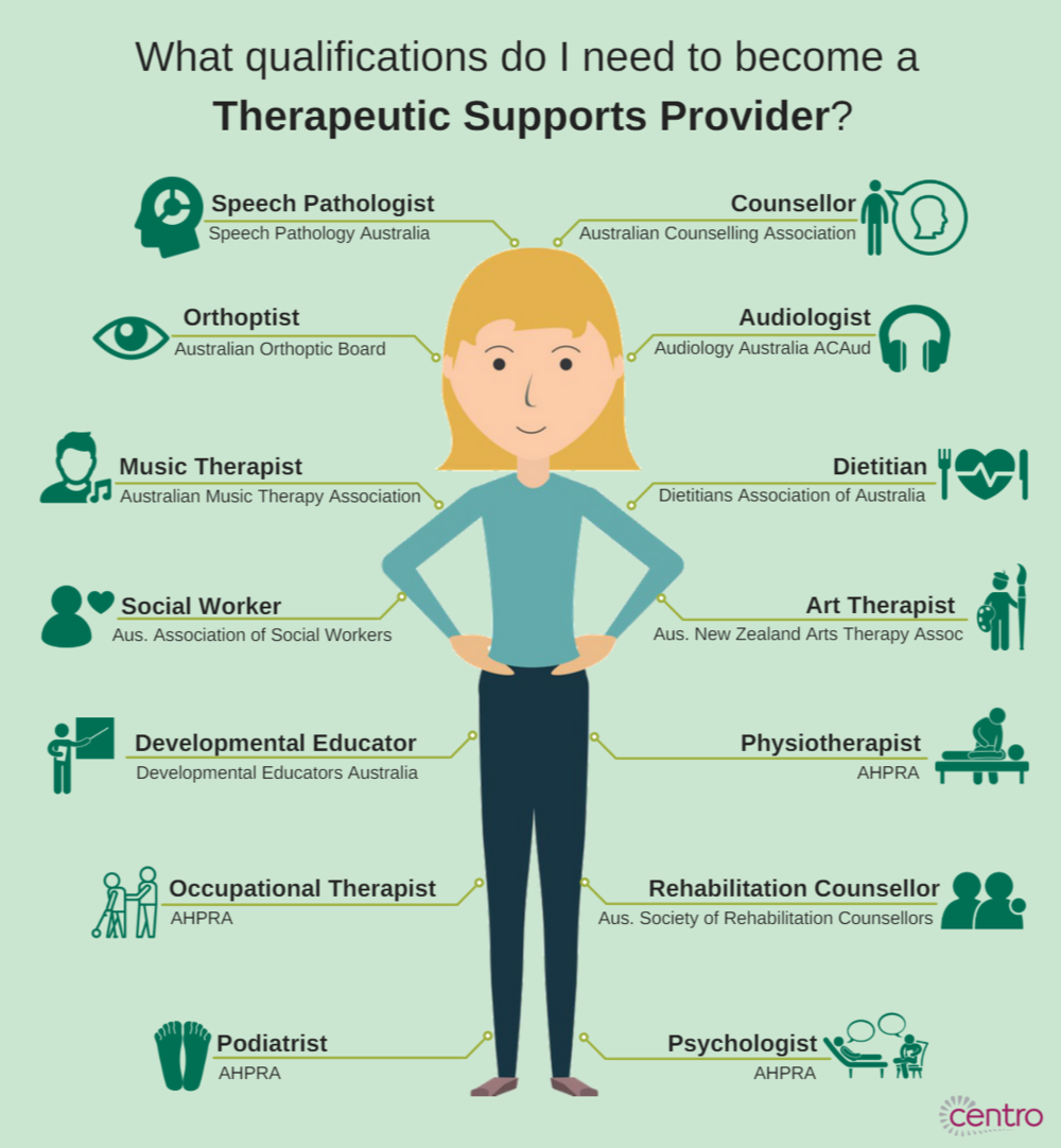 Therapeutic-Supports-Qualifications.png