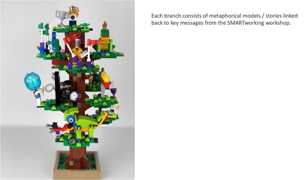 Lego1v2.jpg