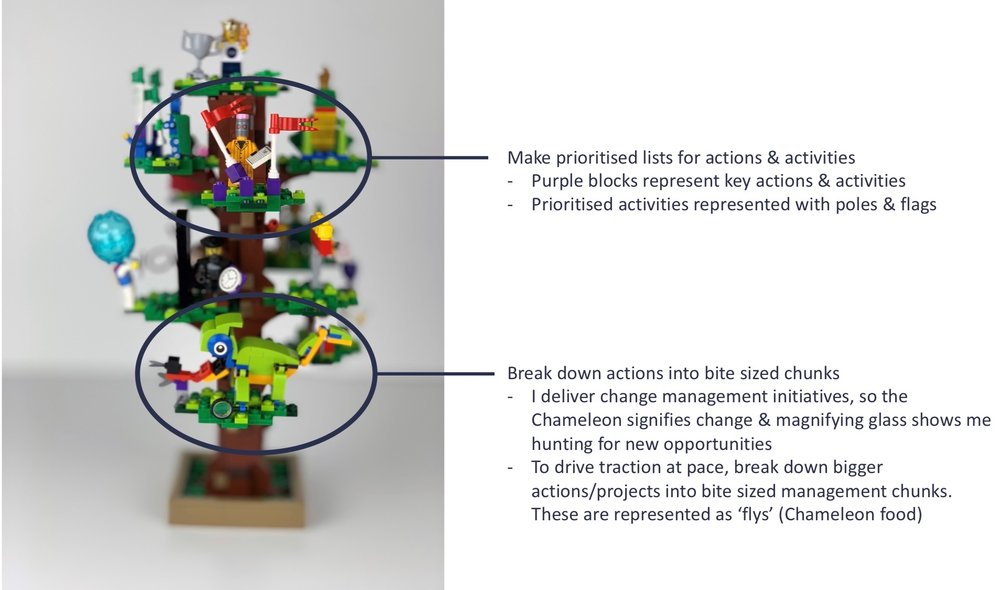 Lego2v3.jpg