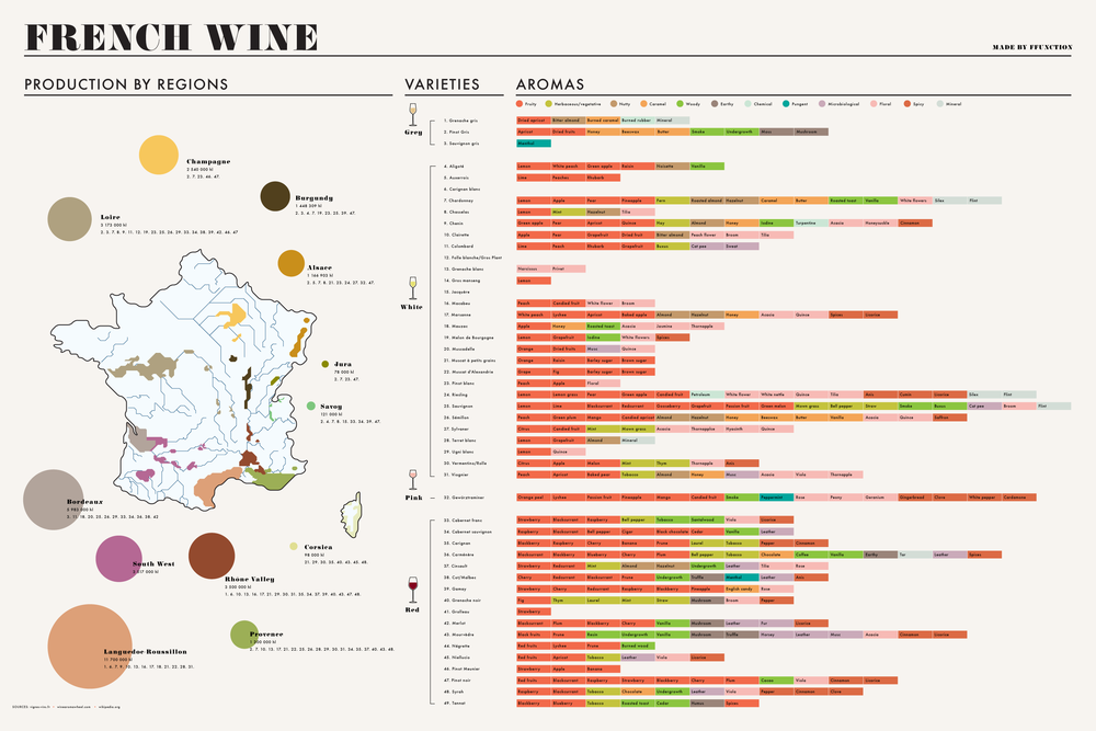 french-wine-chart.png