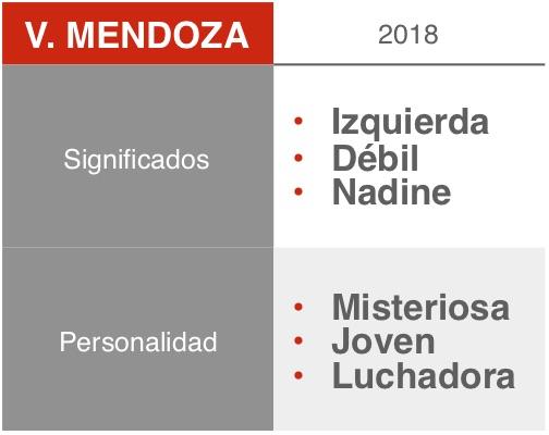 Verónica Mendoza.jpg