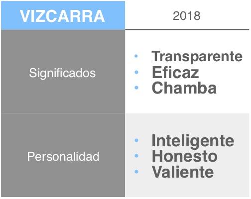 Vizcarra.jpg
