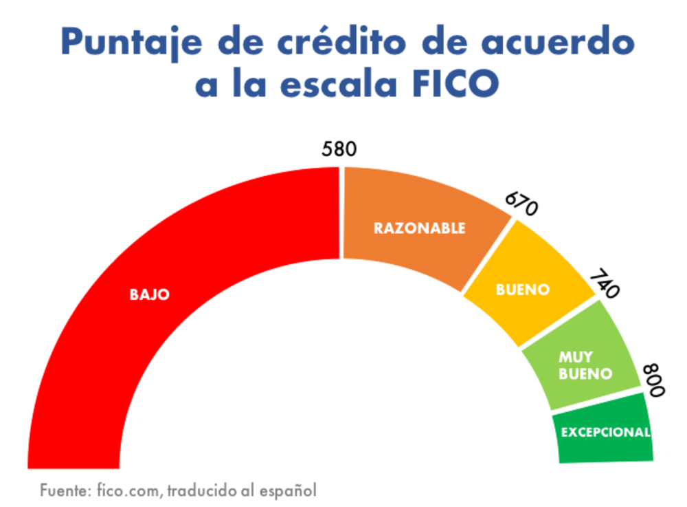 FICO.png