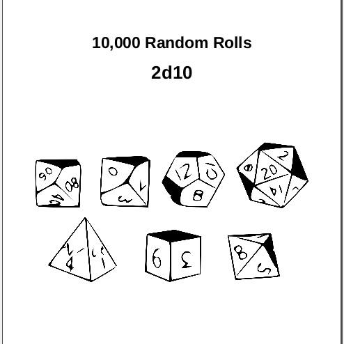 10,000 Random Rolls