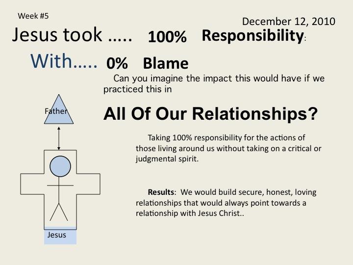 Christian Relationships Five Revealed