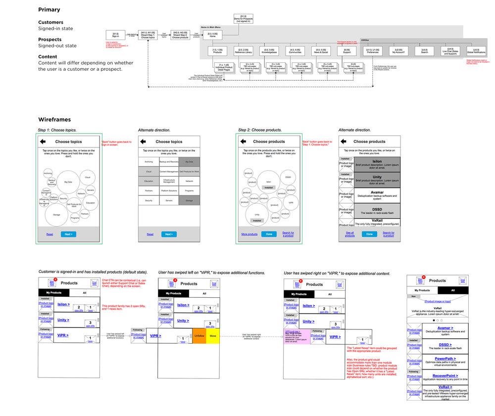DellEMC_Process_2.jpg