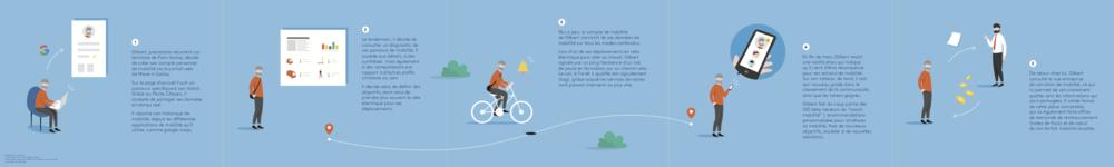 Compte personnel de mobilité.png