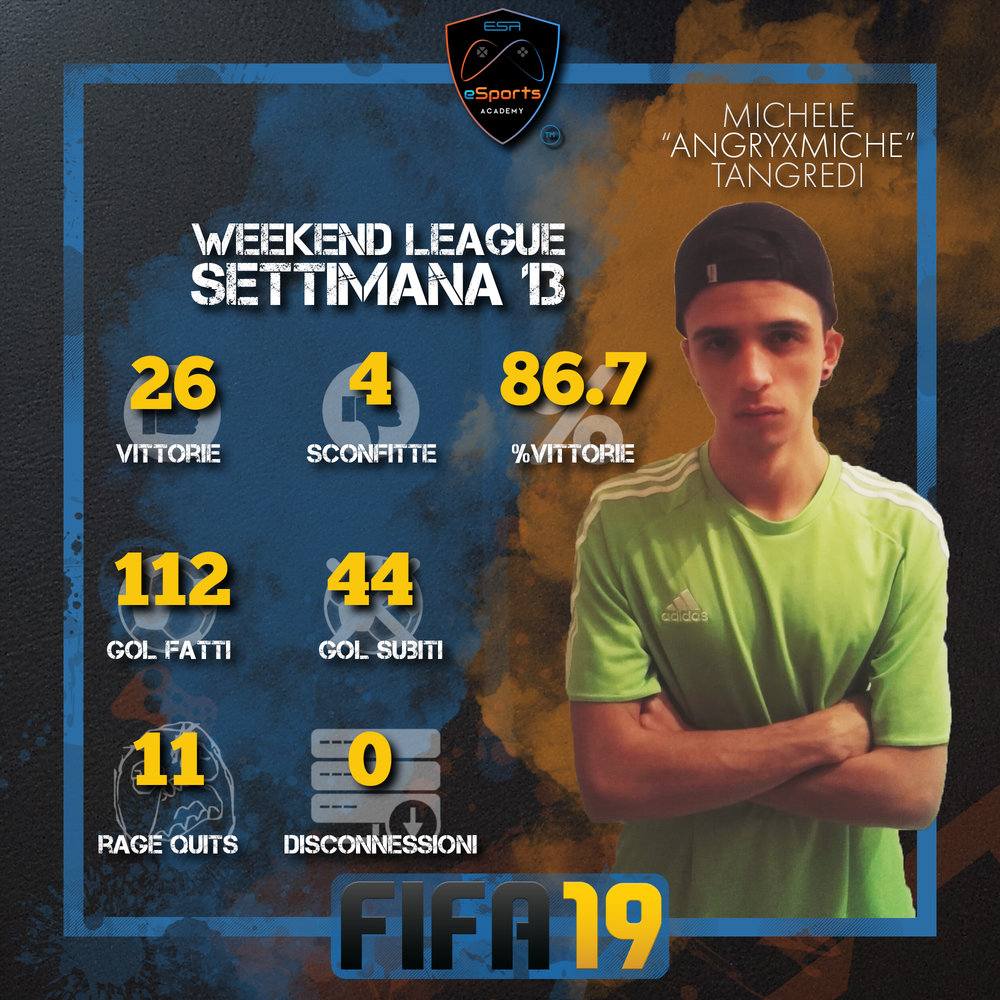 Fifa19_Weekend League_Week13_AngryXMiche.jpg