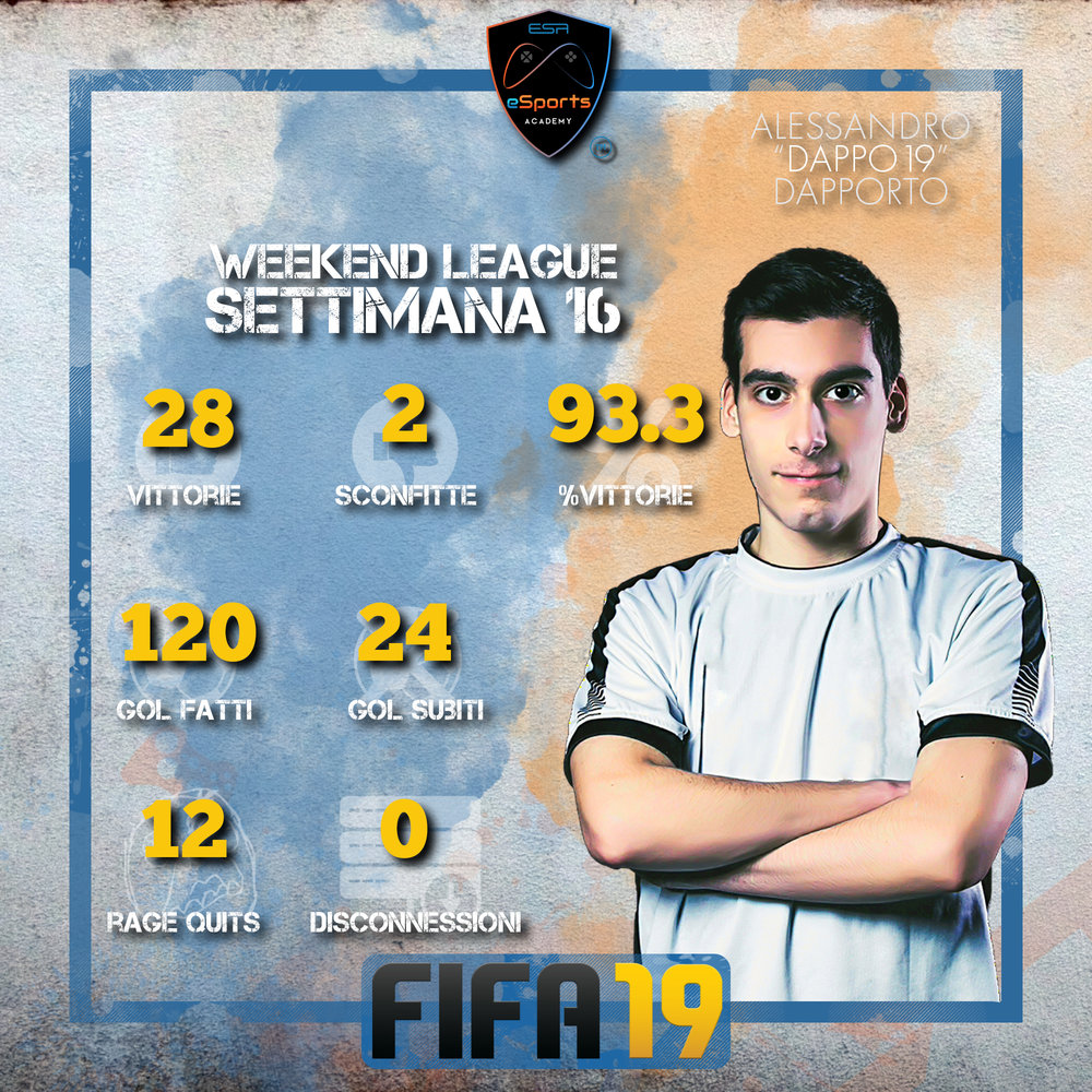 Fifa19_Weekend League_Week16_Dappo19.jpg
