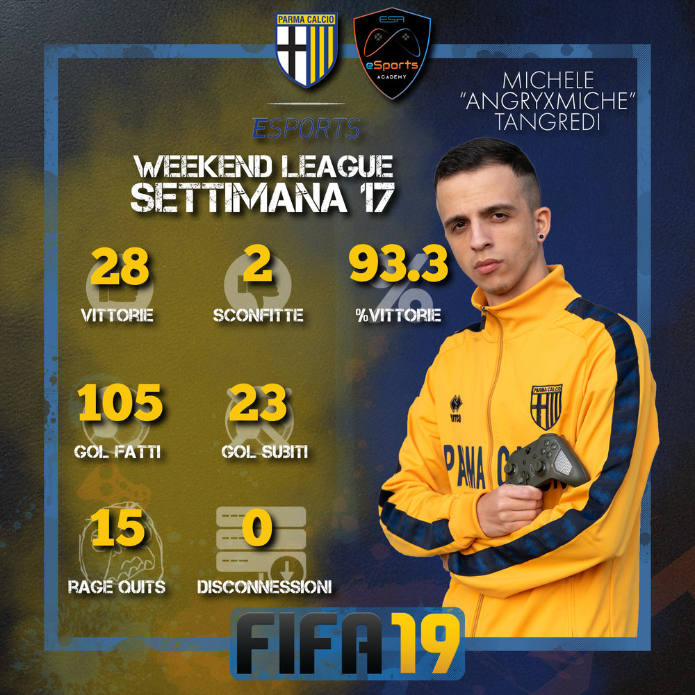 Fifa19_Weekend League_Week17_AngryXMiche.jpg