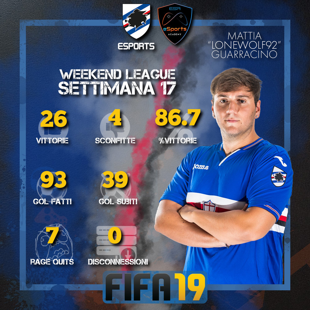 Fifa19_Weekend League_Week17_Lonewolf92.jpg