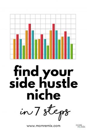 Find Your Side Hustle Niche