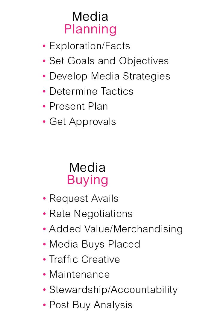 Media_Process2.jpg