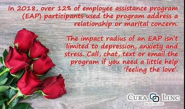 In 2018, over 12% of #EAP participants used the program address a #relationship or marital concern. The impact radius of an EAP isn't limited to #depression, #anxiety and #stress. Call, chat, text or email the program if you need a little help 'feeling the #love'.