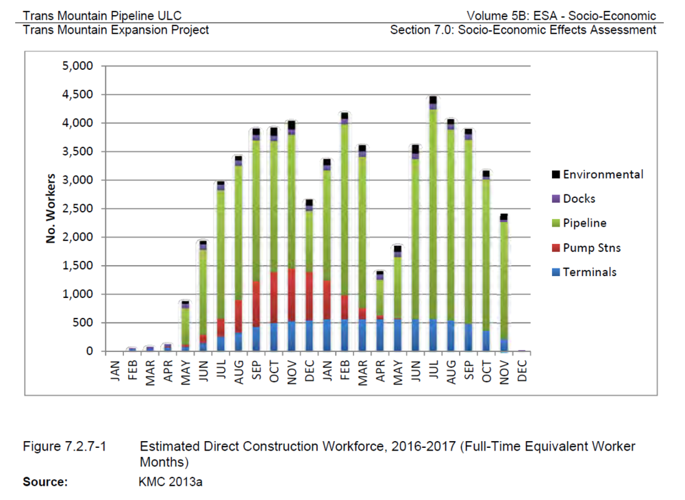 Estimated Direct Construction Workforce, 2016-2017.PNG