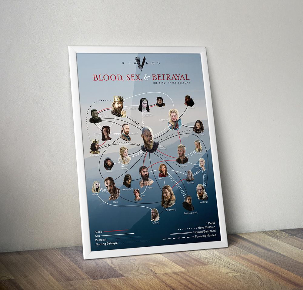 Vikings Poster Frame on floor MockUp_web.jpg