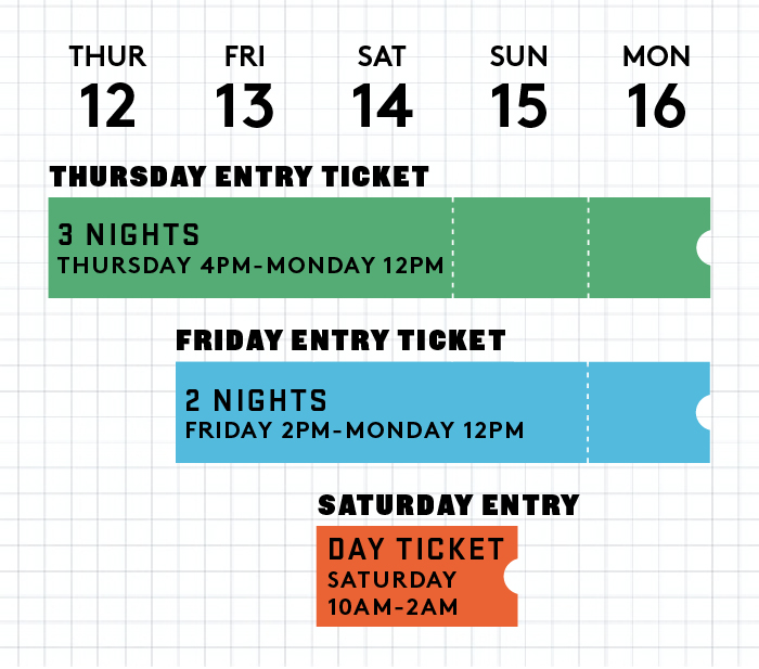 the good life experience ticket structure