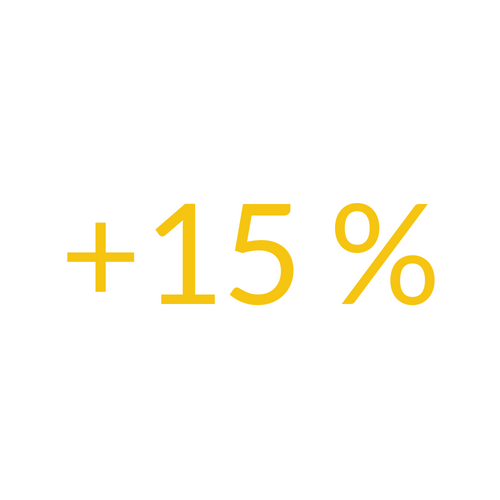 +15 %.png