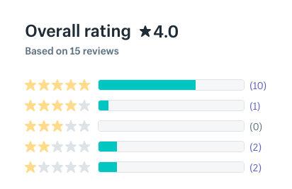 See all 78 reviews