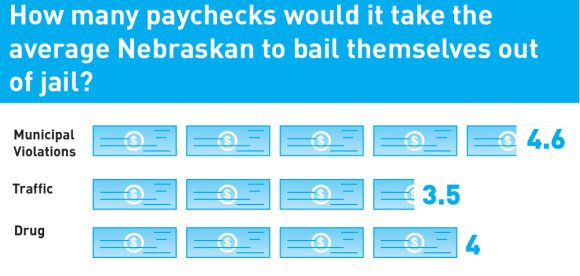 paychecks_to_bail_out.png