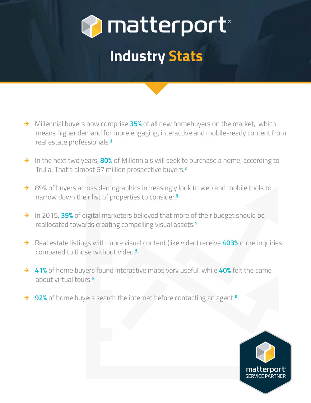 Matterport-Statistics---Real-Estate-1.jpg