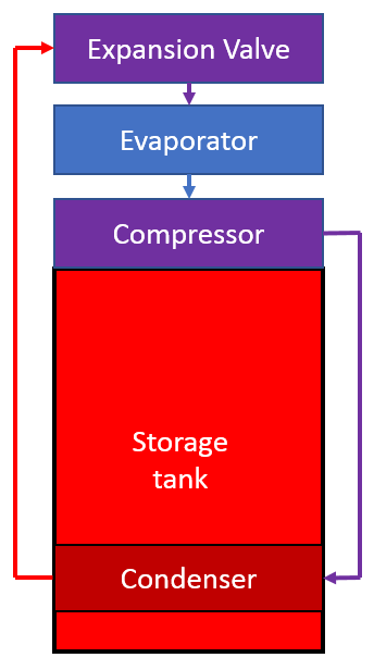 Figure 2: Schematic of a Heat Pump Installed in a Heat Pump Water Heater