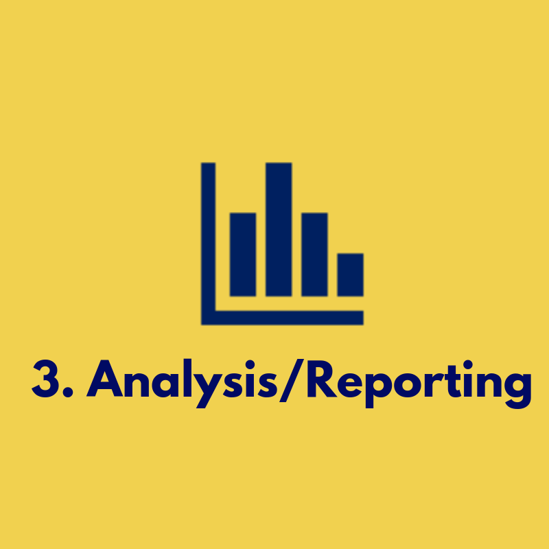 We combine your POS data output and use our data expertise to generate leave-behind reports outlining key products, brands, and categories. These reports are made on an individual basis to reflect the uniqueness of your business.