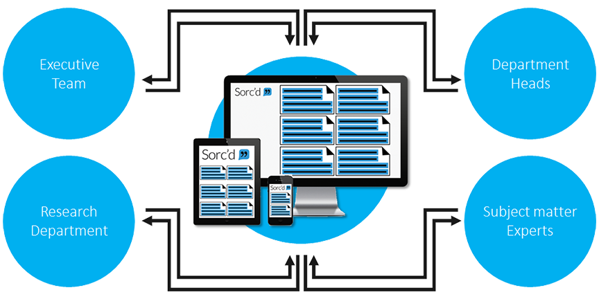 Leverage-collective-insight_break-down-information-silos-with-Sorcd.png