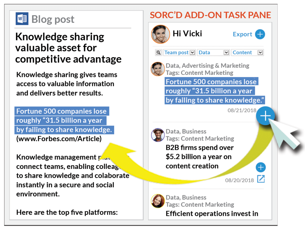 Sorcd_Create original content_Knowledge sharing platform.png