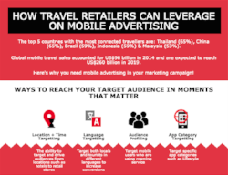 how travel retailers can leverage mobile advertising.png