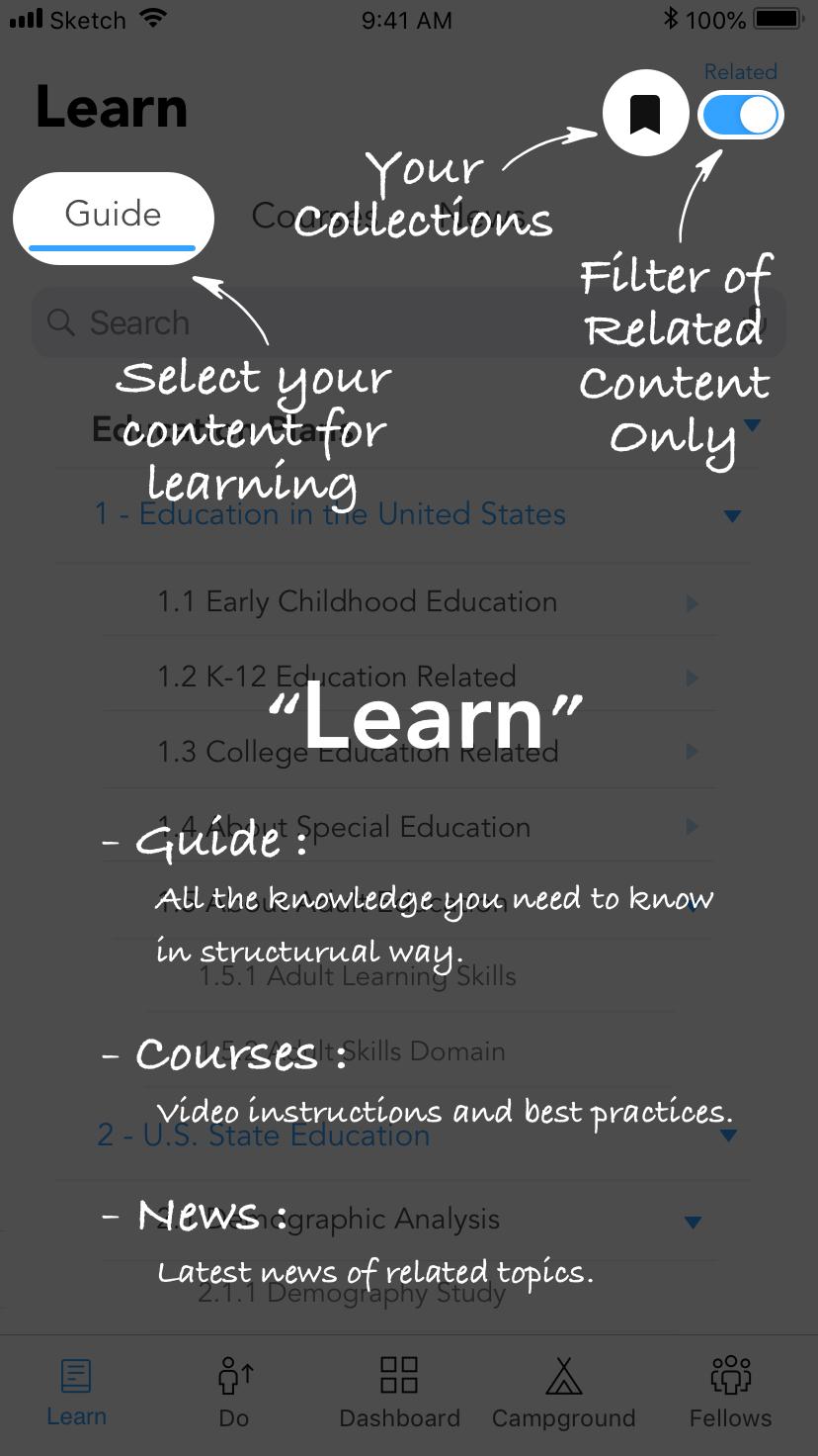 Tour2-Learn.jpg
