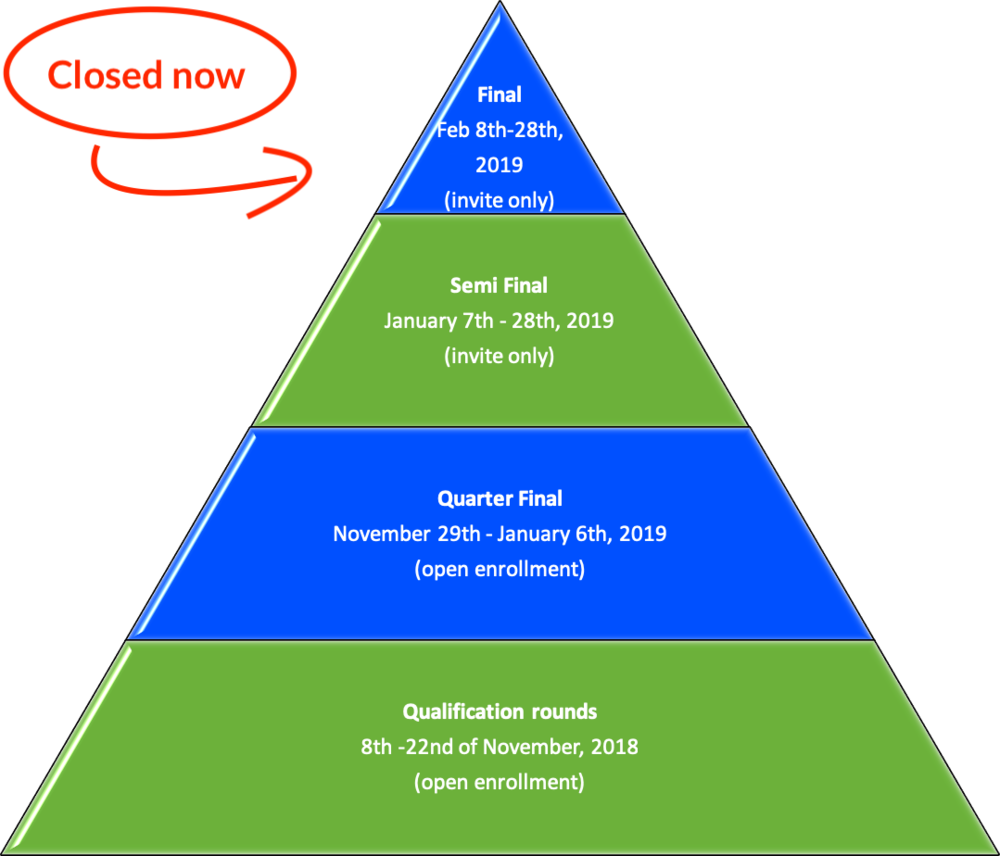Pyramid for website v9.png