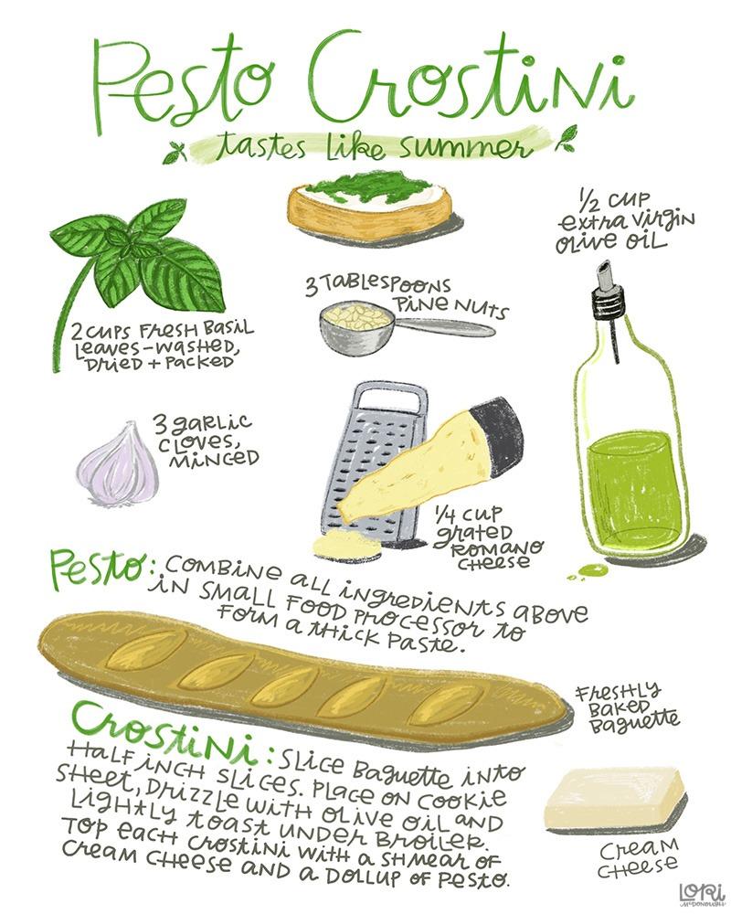 Pesto Crostini