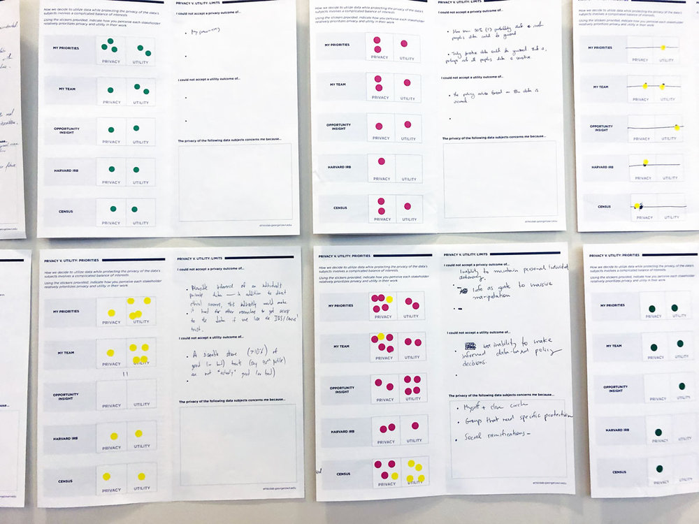 Selection of participants' worksheets demonstrating differing opinions on privacy vs. utility