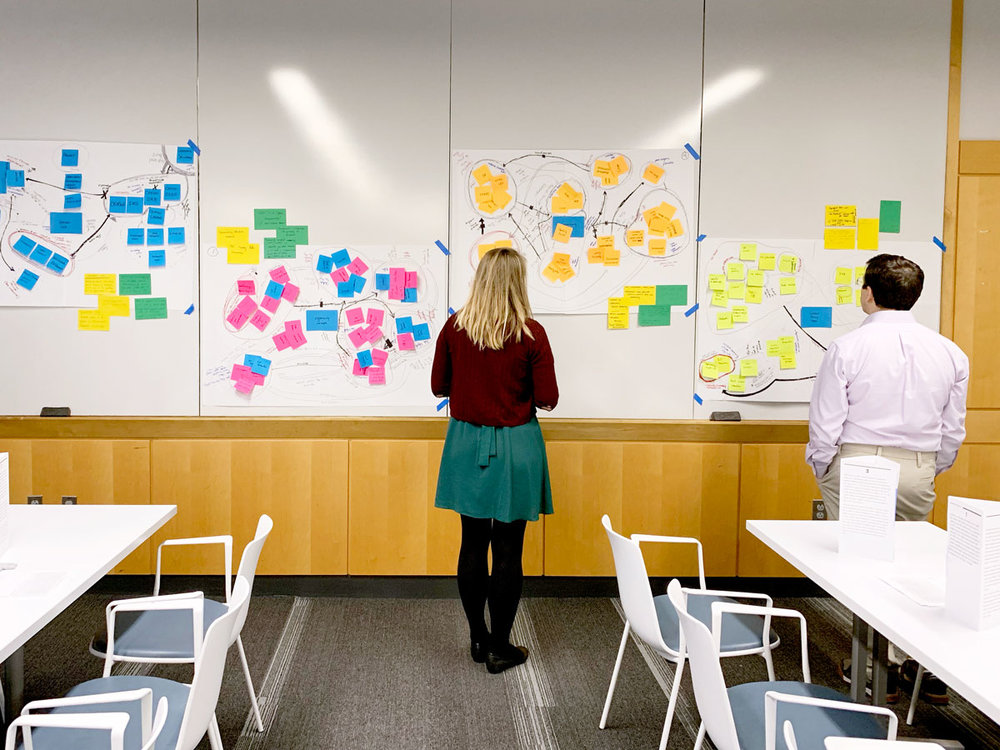 Privacy experts review other teams' stakeholder maps.
