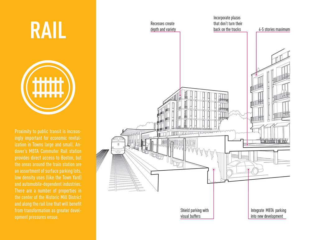 Gamble Associates_Historic Mill District Design Guidelines (5).jpg