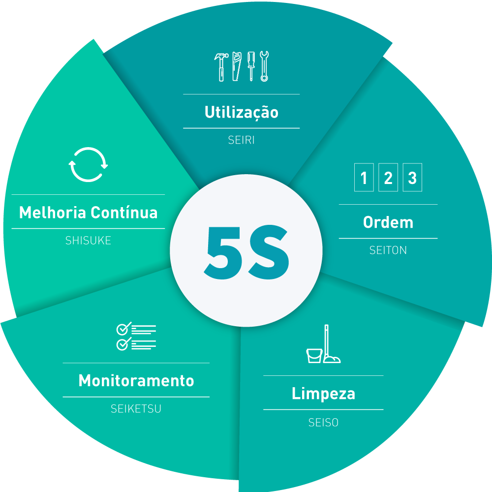 5S---Vector.png