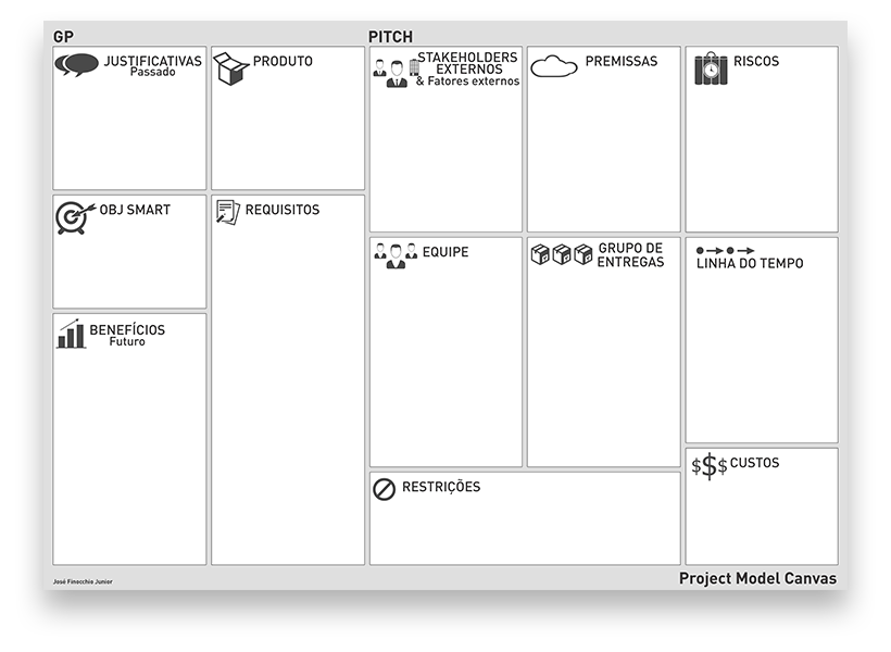 project-model-canvas.png