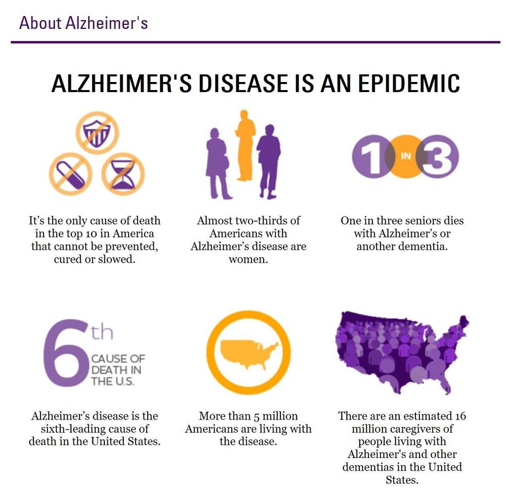 Alzheimer's pic 7.JPG