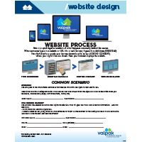 WEB INFO WE NEED TO TAKEOVER A WEBSITE