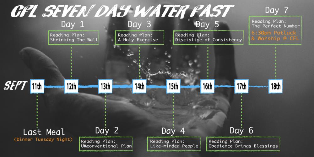 Fast Timeline-01.png