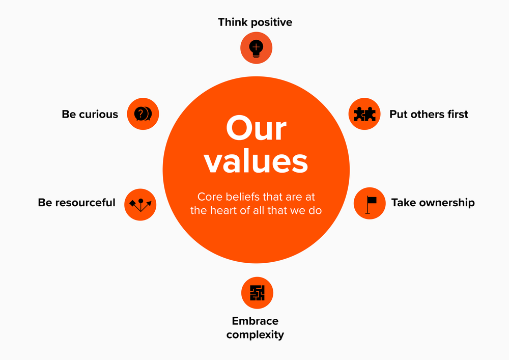 Our_values.png